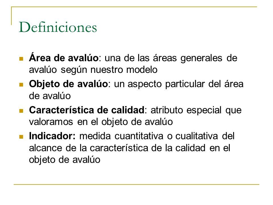 MEDICION DE LA EJECUCION Selección de indicadores claves: tiempo costo calidad satisfacción de los clientes. Desarrollo de métricas apropiadas. Medici