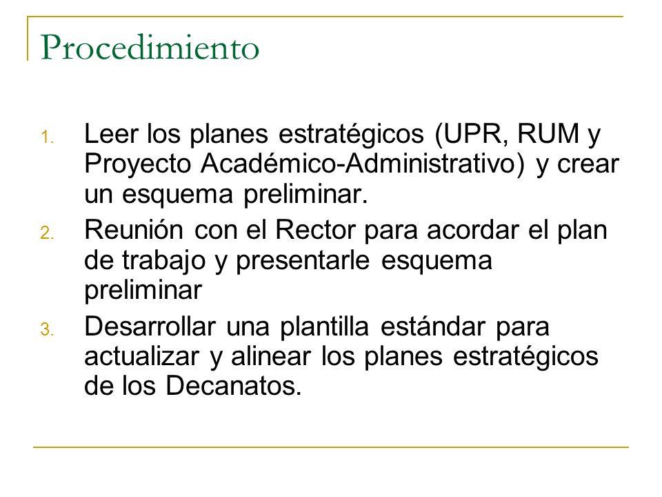 Objetivos Actualizar el Plan Estratégico del RUM.
