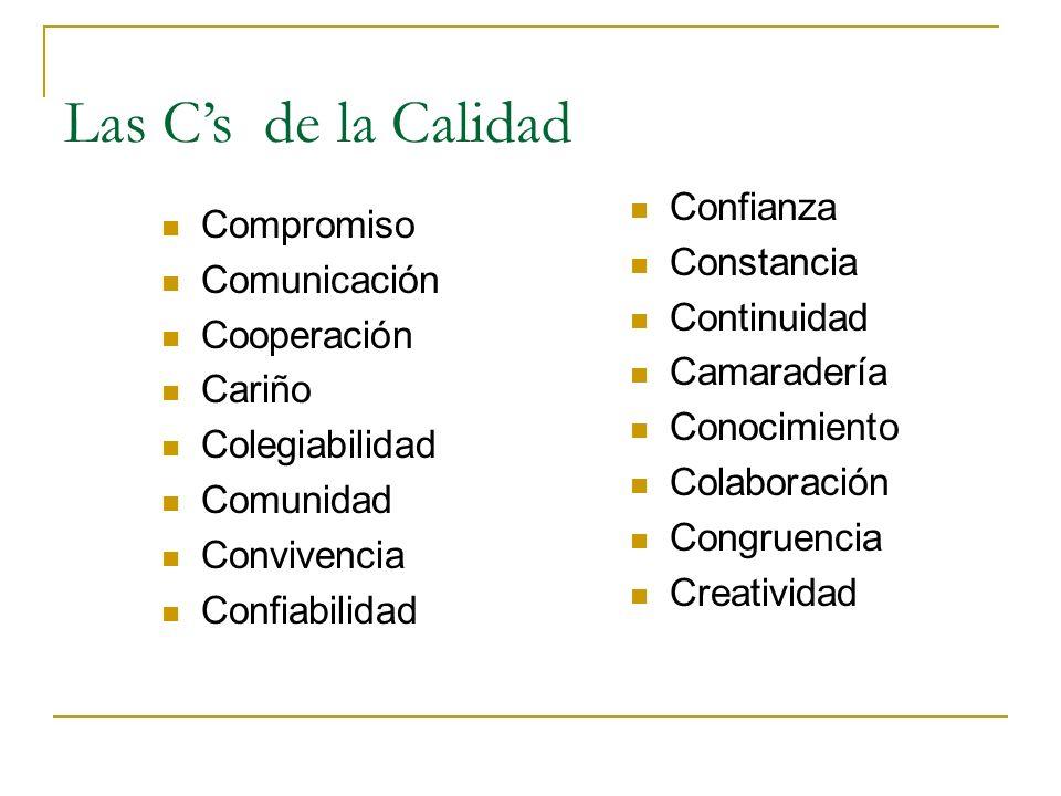 Las Cs de la Calidad Compromiso Comunicación Cooperación Cariño Colegiabilidad Comunidad Convivencia Confiabilidad Confianza Constancia Continuidad Camaradería Conocimiento Colaboración Congruencia Creatividad