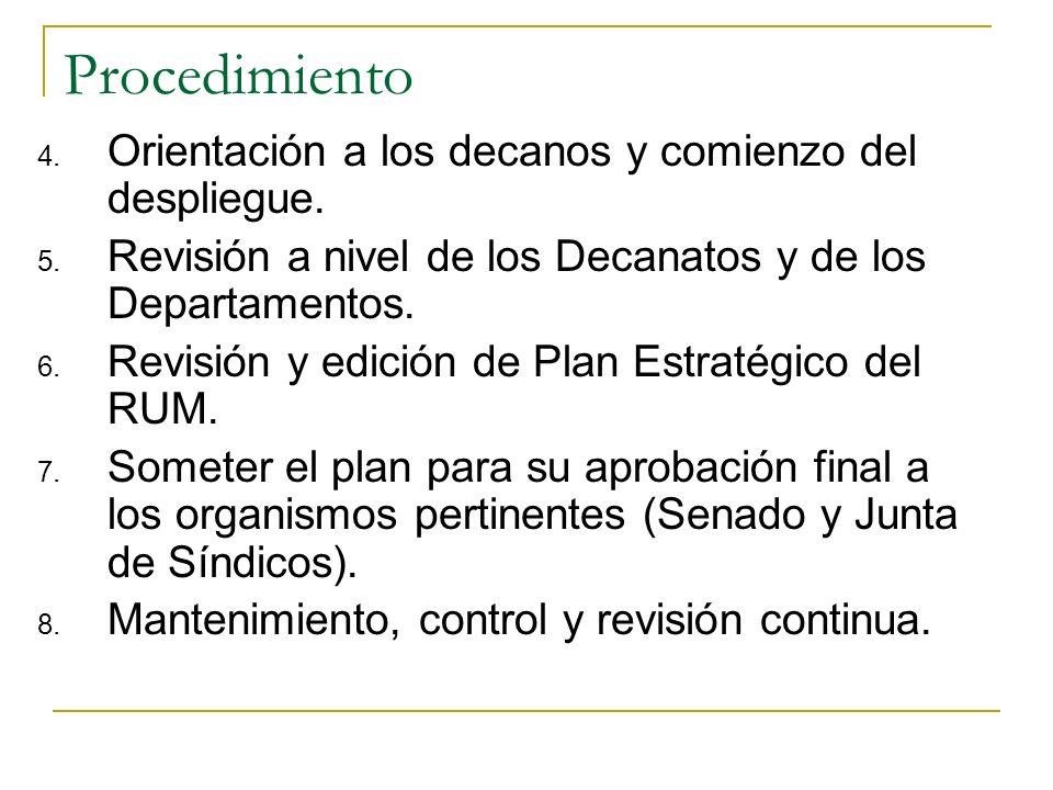 Procedimiento 1. Leer los planes estratégicos (UPR, RUM y Proyecto Académico-Administrativo) y crear un esquema preliminar. 2. Reunión con el Rector p