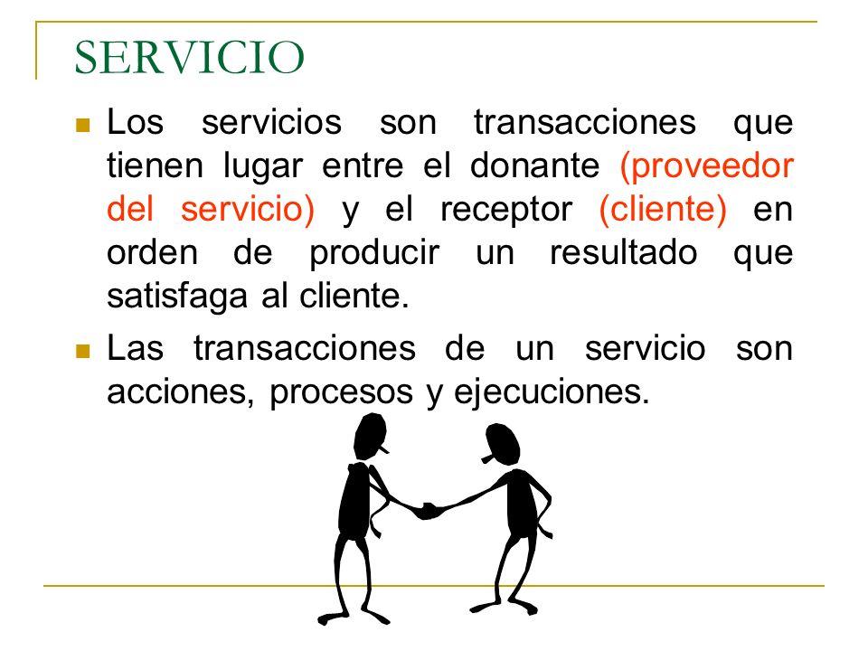 PROCESO DE PLANIFICACION Planificar Ejecutar Controlar Medir Voz del cliente Retrocomunicar Ciclo cerrado de mejoramiento continuo a partir de las necesidades de los clientes