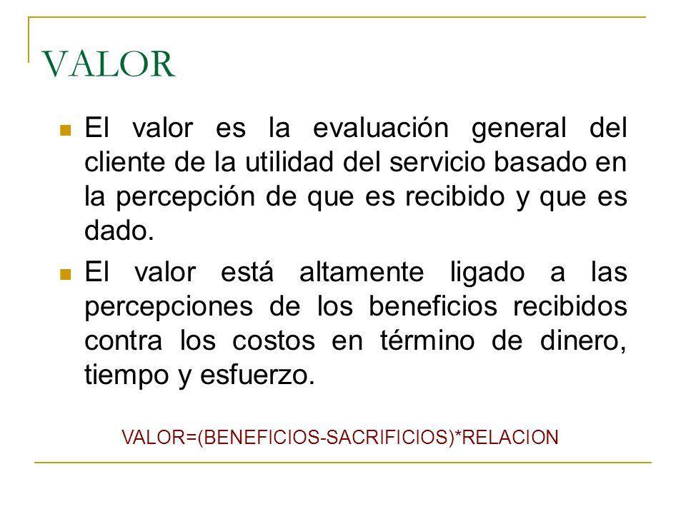 VALOR El valor es la evaluación general del cliente de la utilidad del servicio basado en la percepción de que es recibido y que es dado.