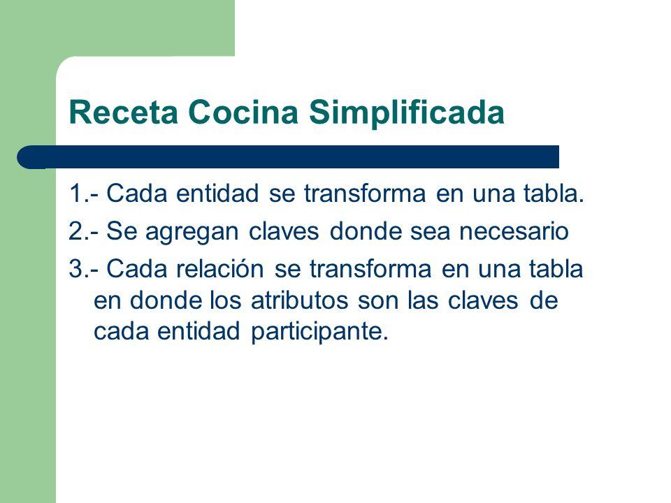 Receta Cocina Simplificada 1.- Cada entidad se transforma en una tabla.
