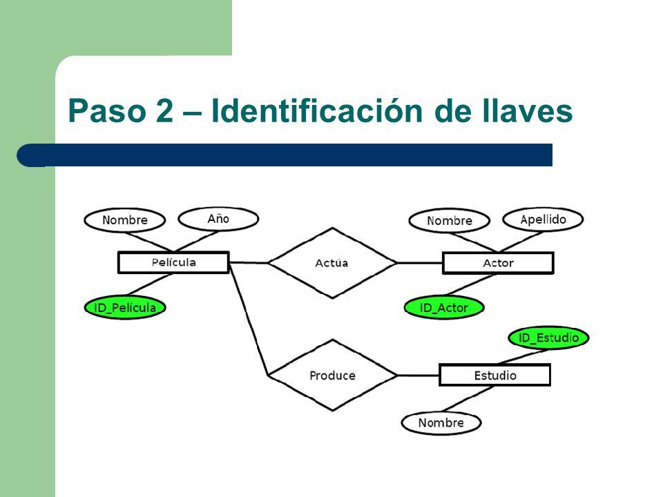 Paso 2 – Identificación de llaves