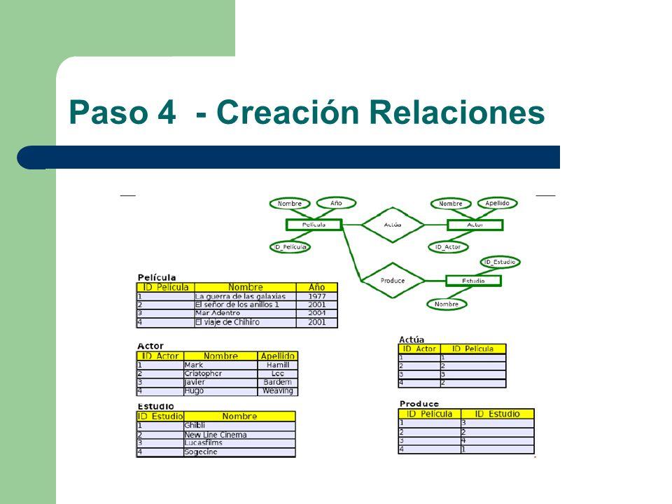 Paso 4 - Creación Relaciones