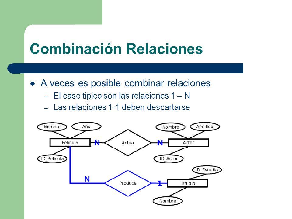 Combinación Relaciones A veces es posible combinar relaciones – El caso tipico son las relaciones 1 – N – Las relaciones 1-1 deben descartarse