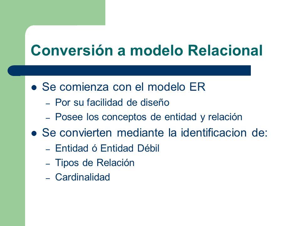 Conversión a modelo Relacional Se comienza con el modelo ER – Por su facilidad de diseño – Posee los conceptos de entidad y relación Se convierten mediante la identificacion de: – Entidad ó Entidad Débil – Tipos de Relación – Cardinalidad
