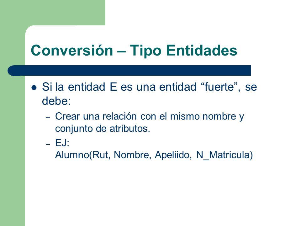 Conversión – Tipo Entidades Si la entidad E es una entidad fuerte, se debe: – Crear una relación con el mismo nombre y conjunto de atributos.