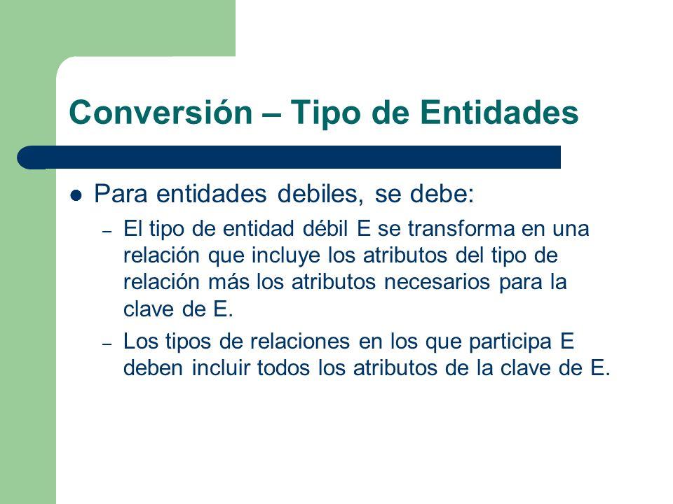 Conversión – Tipo de Entidades Para entidades debiles, se debe: – El tipo de entidad débil E se transforma en una relación que incluye los atributos del tipo de relación más los atributos necesarios para la clave de E.