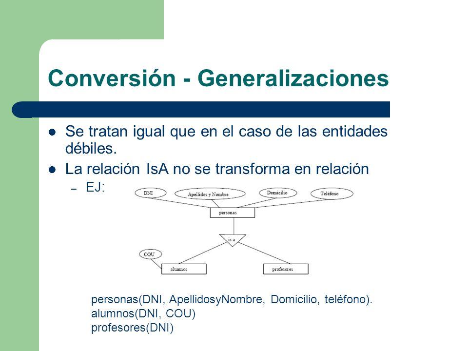 Conversión - Generalizaciones Se tratan igual que en el caso de las entidades débiles.