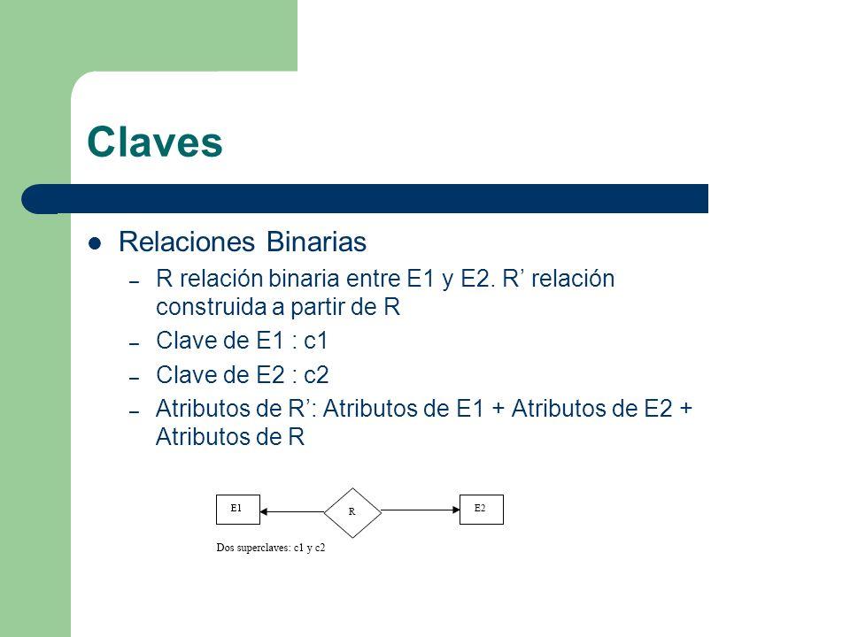 Claves Relaciones Binarias – R relación binaria entre E1 y E2.
