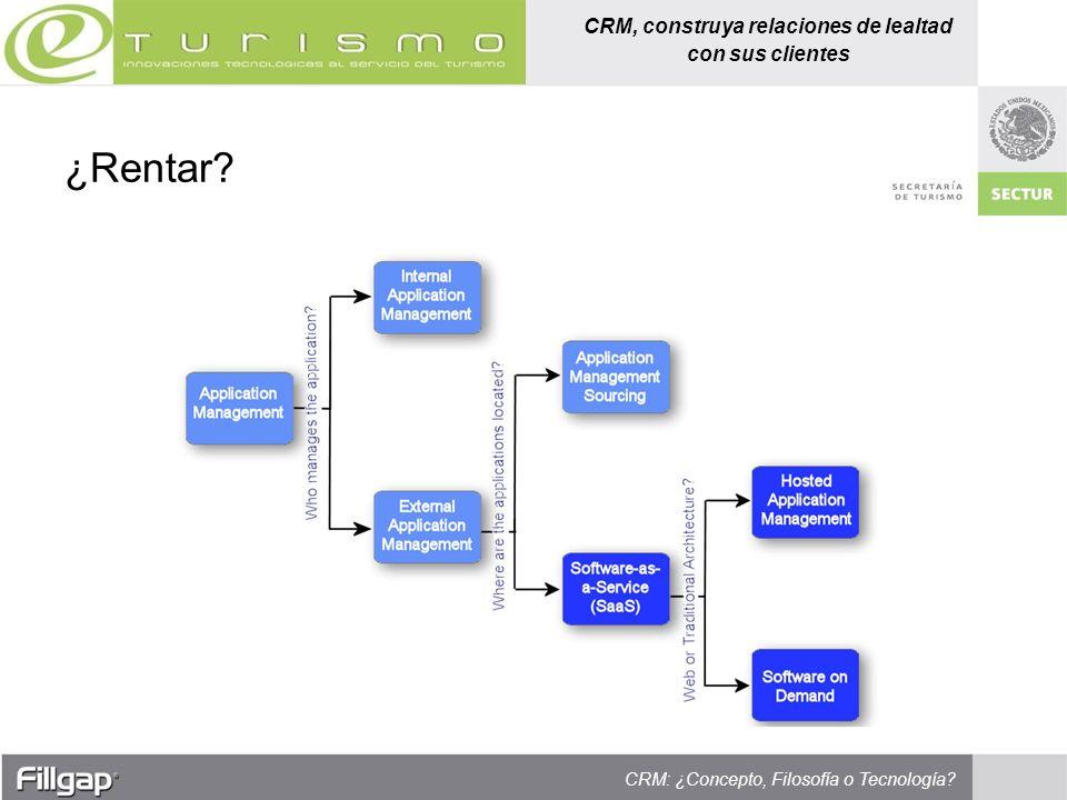 CRM, construya relaciones de lealtad con sus clientes CRM: ¿Concepto, Filosofía o Tecnología? ¿Rentar?