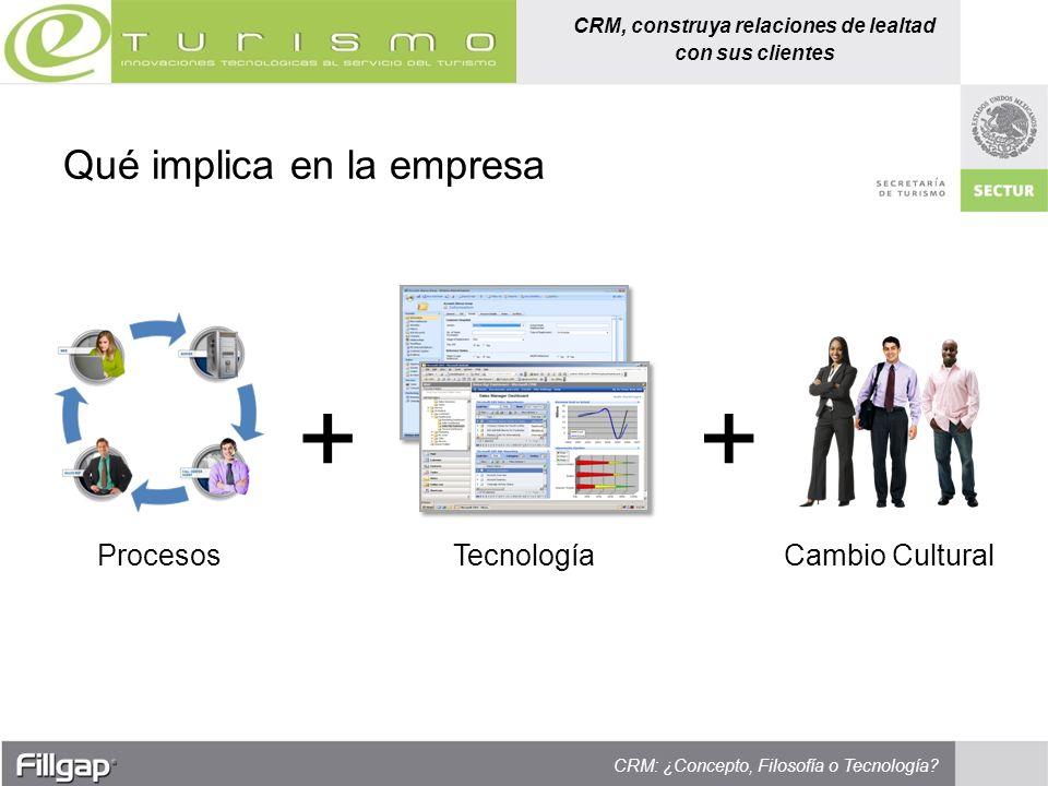 CRM, construya relaciones de lealtad con sus clientes CRM: ¿Concepto, Filosofía o Tecnología? Qué implica en la empresa Procesos Tecnología Cambio Cul