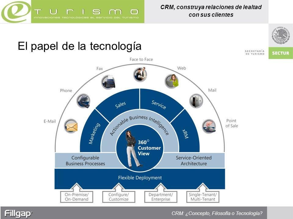 CRM, construya relaciones de lealtad con sus clientes CRM: ¿Concepto, Filosofía o Tecnología? El papel de la tecnología