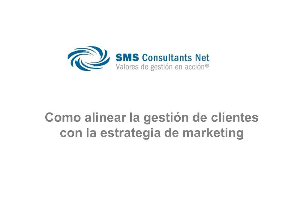 Como alinear la gestión de clientes con la estrategia de marketing