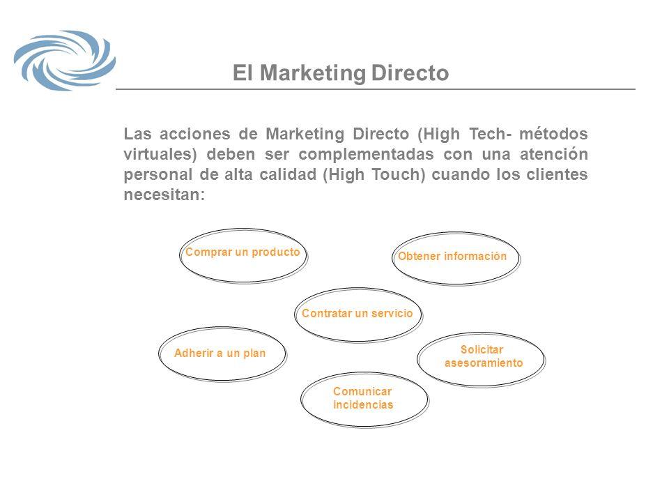 El Marketing Directo Las acciones de Marketing Directo (High Tech- métodos virtuales) deben ser complementadas con una atención personal de alta calid