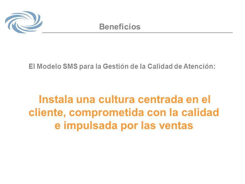 Beneficios El Modelo SMS para la Gestión de la Calidad de Atención: Instala una cultura centrada en el cliente, comprometida con la calidad e impulsad