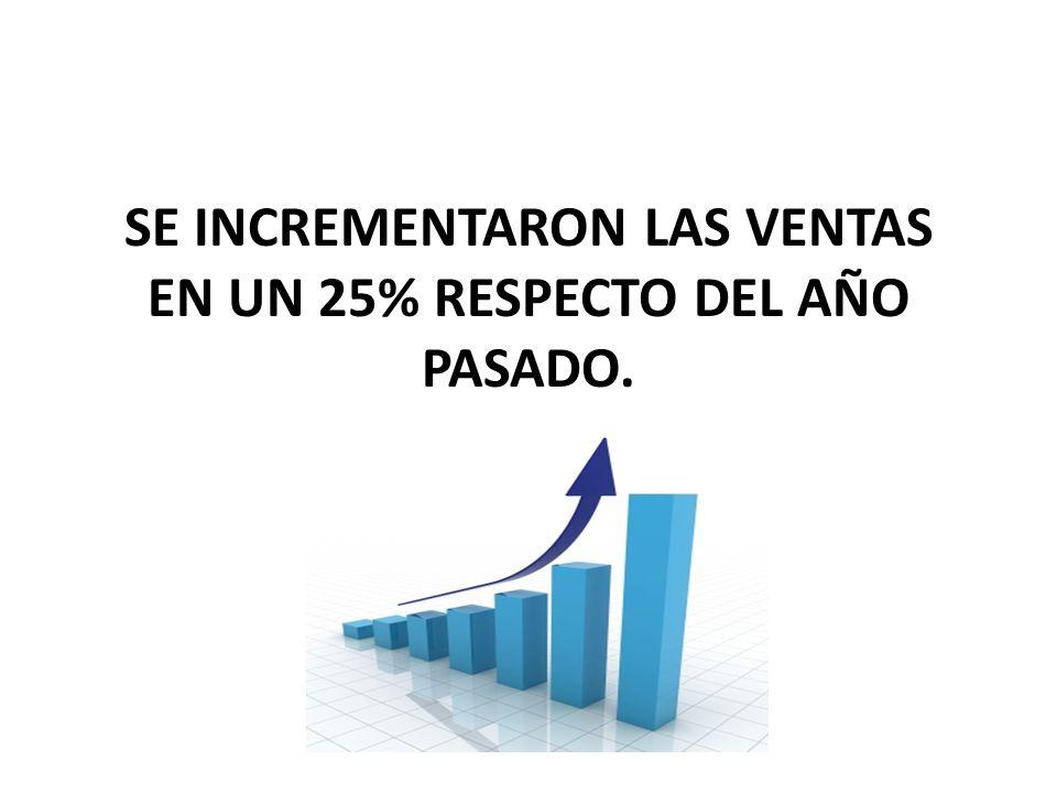 SE INCREMENTARON LAS VENTAS EN UN 25% RESPECTO DEL AÑO PASADO.