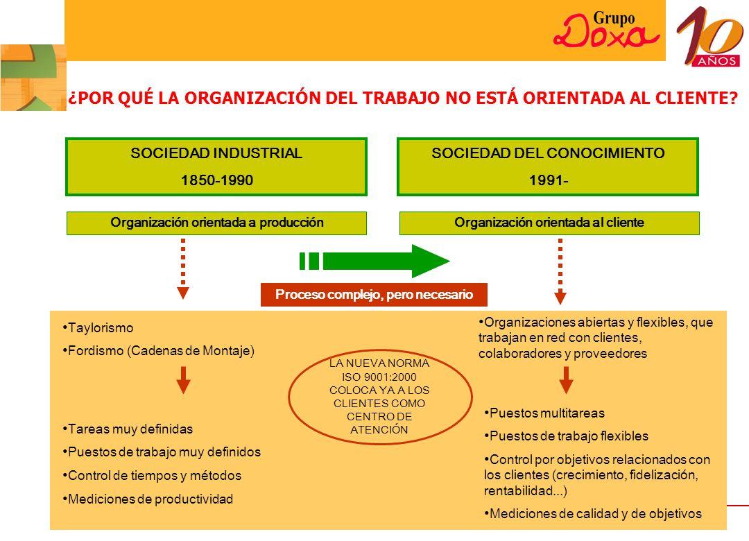 LA NUEVA NORMA ISO 9001:2000 COLOCA YA A LOS CLIENTES COMO CENTRO DE ATENCIÓN ¿POR QUÉ LA ORGANIZACIÓN DEL TRABAJO NO ESTÁ ORIENTADA AL CLIENTE.