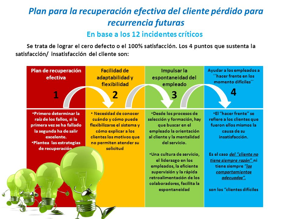 Plan para la recuperación efectiva del cliente pérdido para recurrencia futuras En base a los 12 incidentes críticos Se trata de lograr el cero defect