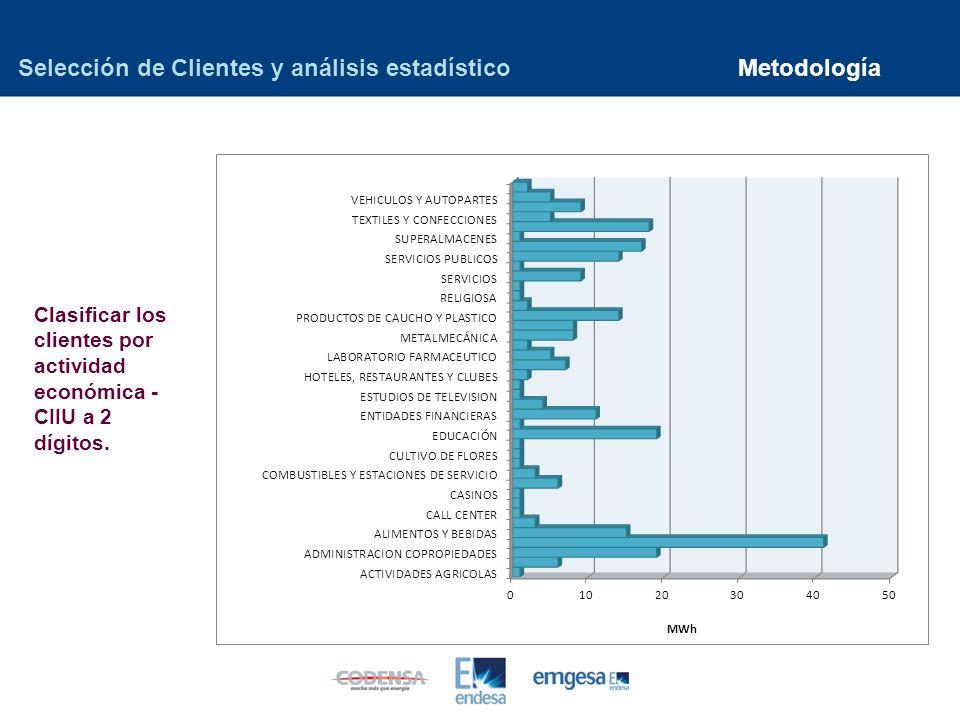 Clasificar los clientes por actividad económica - CIIU a 2 dígitos.