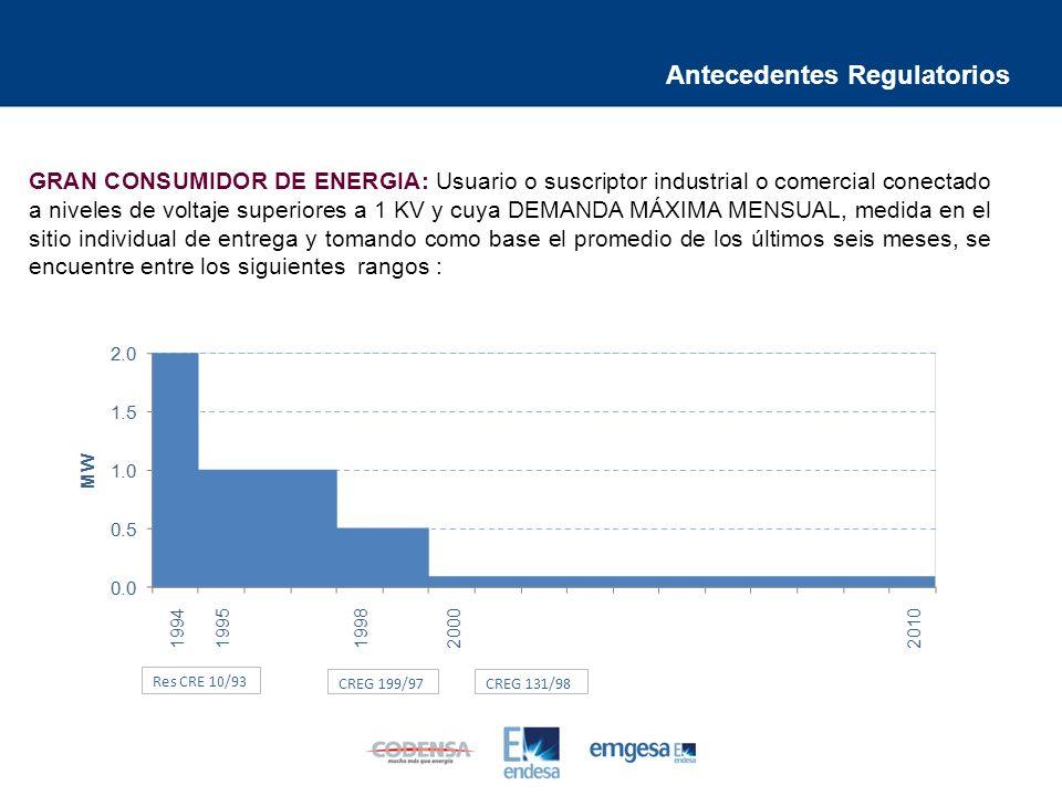 GRAN CONSUMIDOR DE ENERGIA: Usuario o suscriptor industrial o comercial conectado a niveles de voltaje superiores a 1 KV y cuya DEMANDA MÁXIMA MENSUAL, medida en el sitio individual de entrega y tomando como base el promedio de los últimos seis meses, se encuentre entre los siguientes rangos : Res CRE 10/93 CREG 199/97CREG 131/98