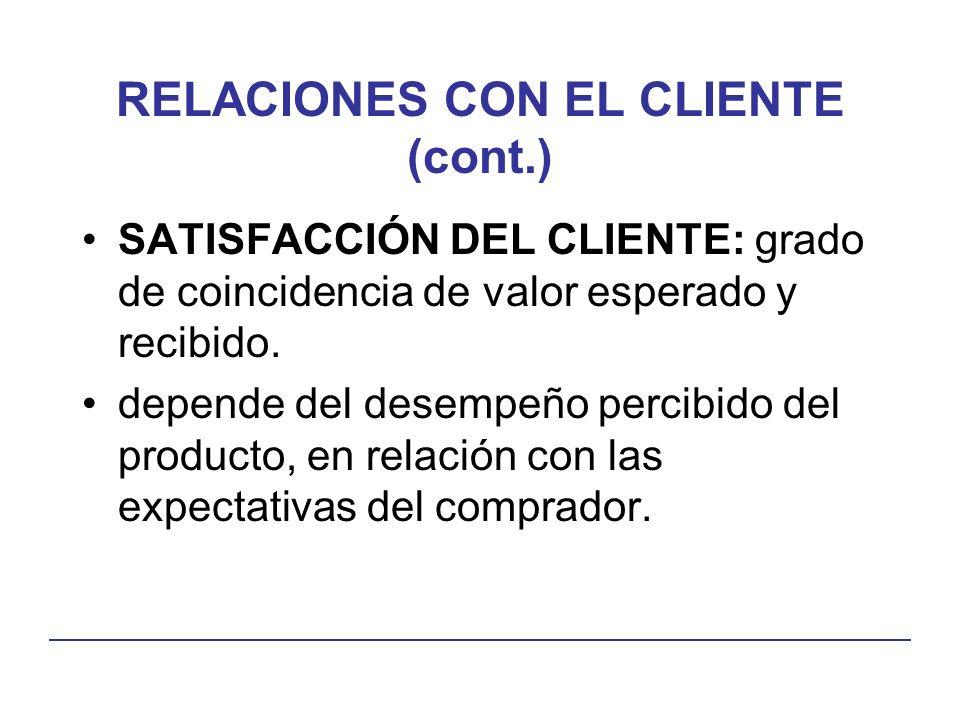 RELACIONES CON EL CLIENTE (cont.) SATISFACCIÓN DEL CLIENTE: grado de coincidencia de valor esperado y recibido.