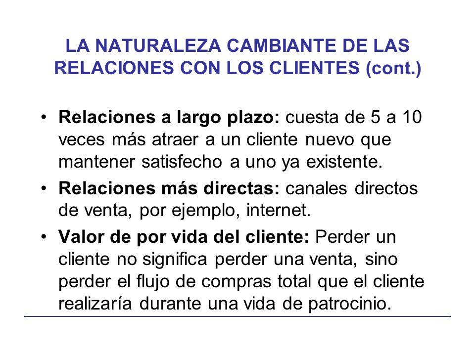 LA NATURALEZA CAMBIANTE DE LAS RELACIONES CON LOS CLIENTES (cont.) Relaciones a largo plazo: cuesta de 5 a 10 veces más atraer a un cliente nuevo que mantener satisfecho a uno ya existente.