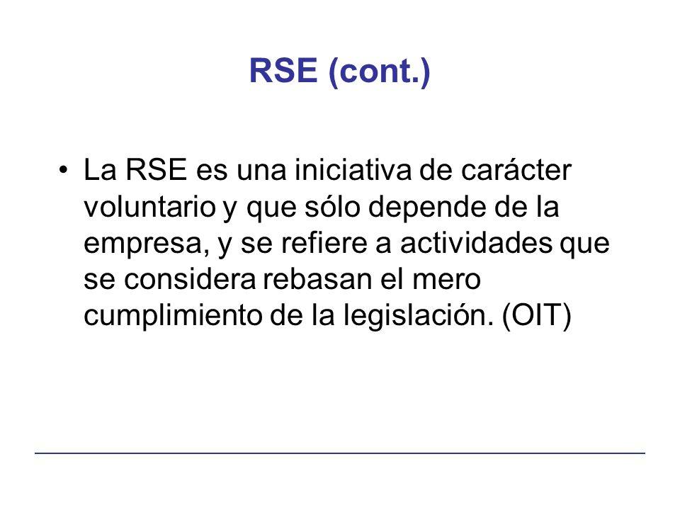 RSE (cont.) La RSE es una iniciativa de carácter voluntario y que sólo depende de la empresa, y se refiere a actividades que se considera rebasan el mero cumplimiento de la legislación.