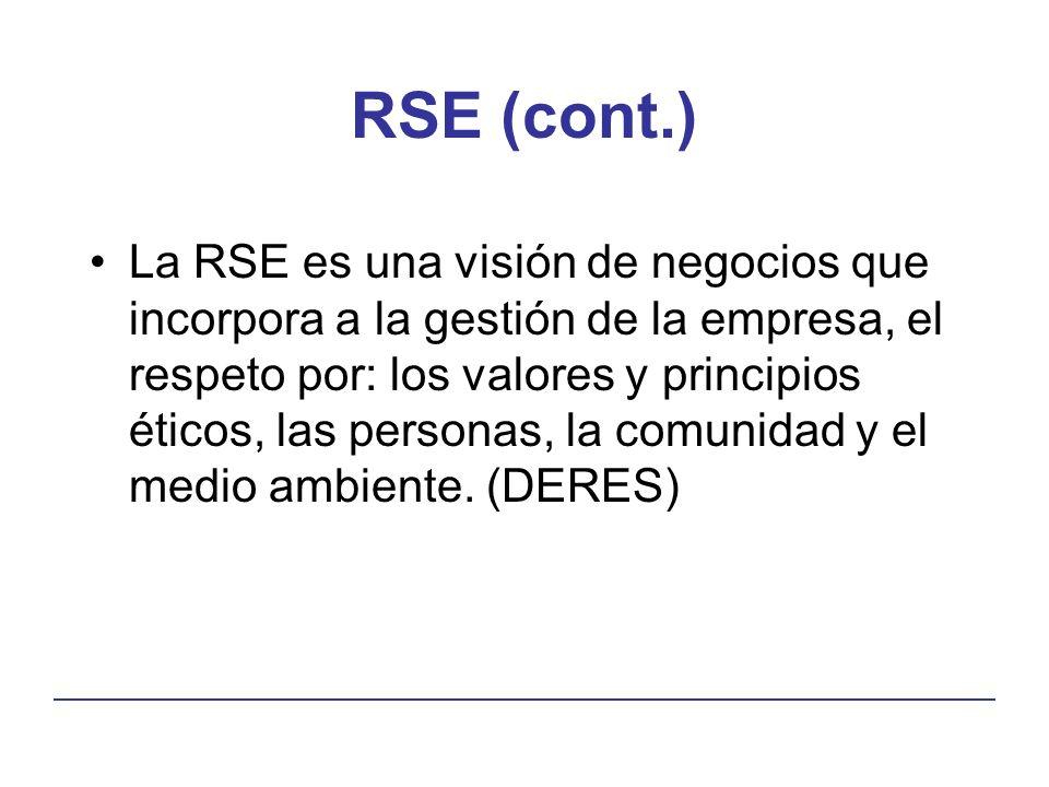 RSE (cont.) La RSE es una visión de negocios que incorpora a la gestión de la empresa, el respeto por: los valores y principios éticos, las personas, la comunidad y el medio ambiente.