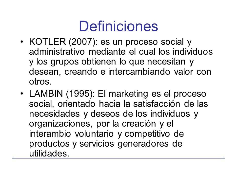 Definiciones KOTLER (2007): es un proceso social y administrativo mediante el cual los individuos y los grupos obtienen lo que necesitan y desean, creando e intercambiando valor con otros.