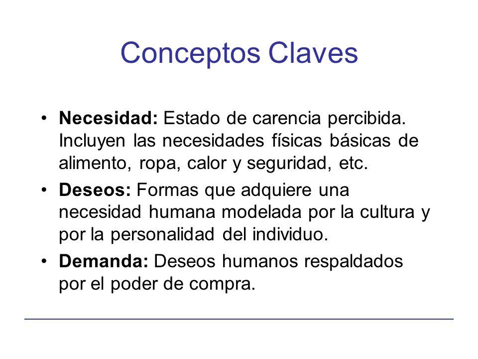 Conceptos Claves Necesidad: Estado de carencia percibida.