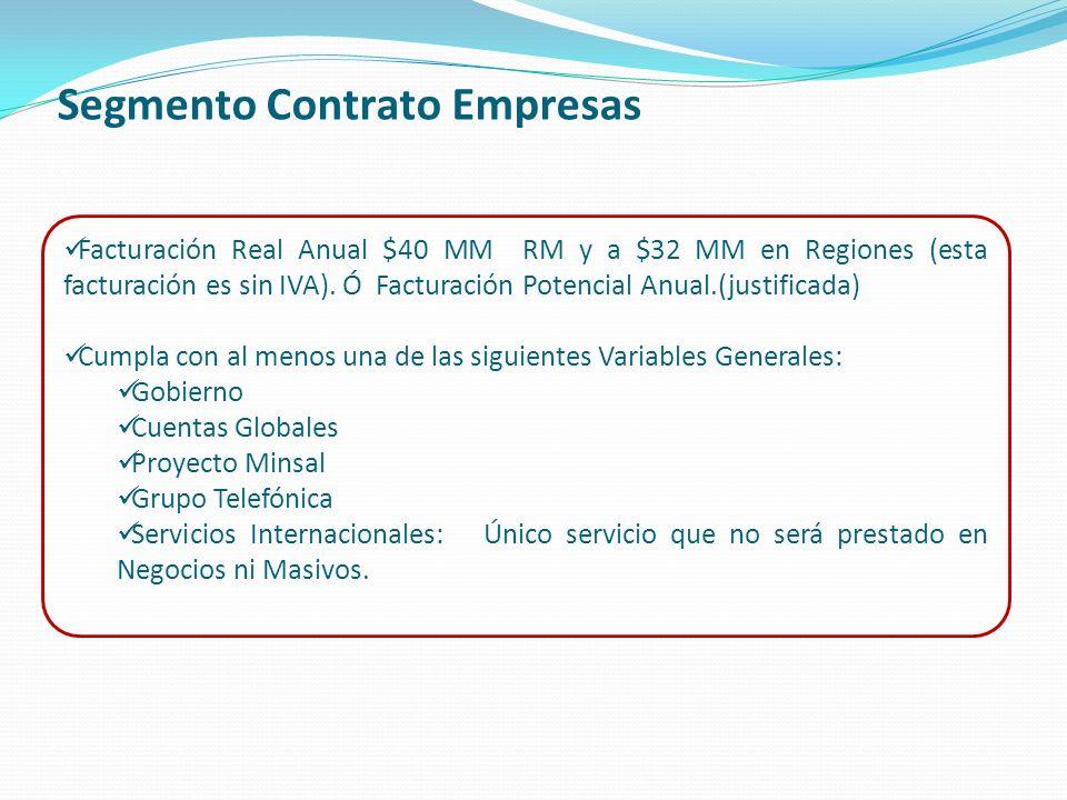 Segmento Contrato Empresas Facturación Real Anual $40 MM RM y a $32 MM en Regiones (esta facturación es sin IVA). Ó Facturación Potencial Anual.(justi
