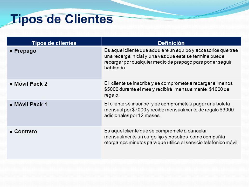 Tipos de clientesDefinición Prepago Es aquel cliente que adquiere un equipo y accesorios que trae una recarga inicial y una vez que esta se termine pu