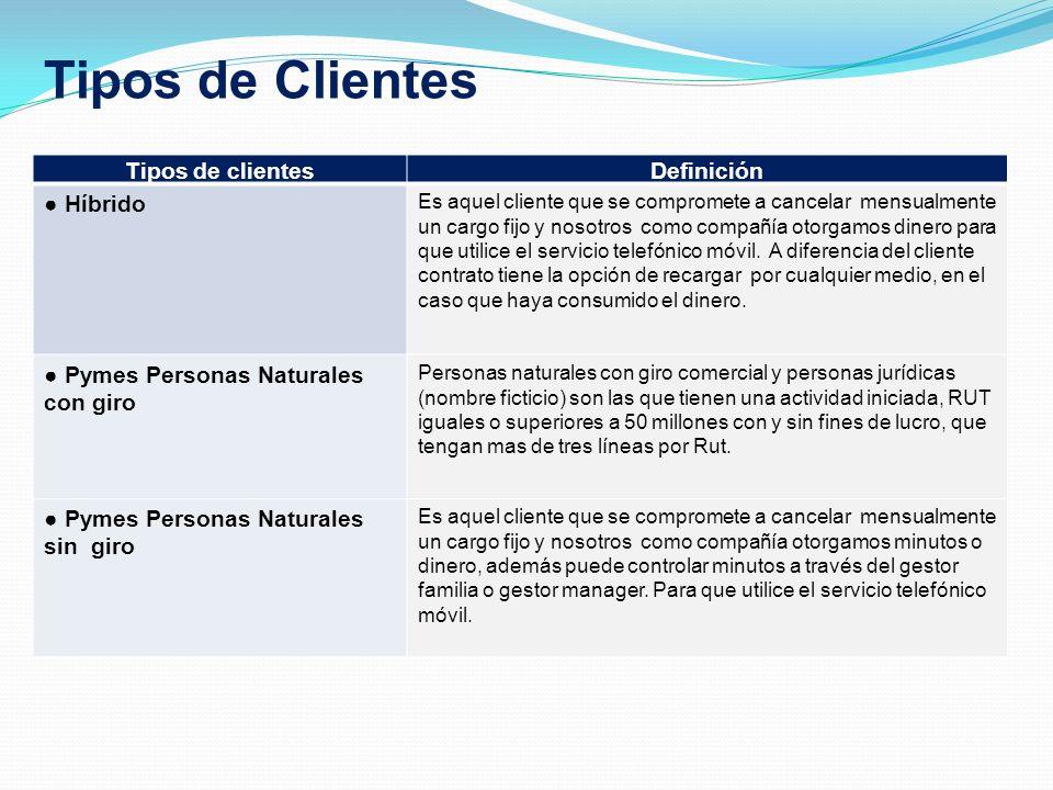 Tipos de clientesDefinición Híbrido Es aquel cliente que se compromete a cancelar mensualmente un cargo fijo y nosotros como compañía otorgamos dinero