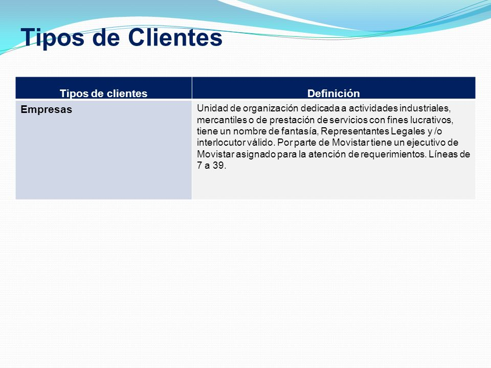 Tipos de clientesDefinición Empresas Unidad de organización dedicada a actividades industriales, mercantiles o de prestación de servicios con fines lu