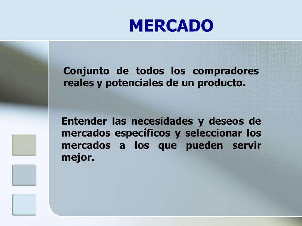 MERCADO Conjunto de todos los compradores reales y potenciales de un producto. Entender las necesidades y deseos de mercados específicos y seleccionar