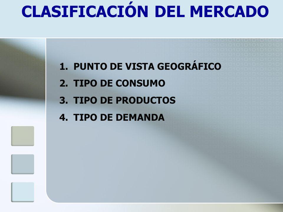 CLASIFICACIÓN DEL MERCADO 1.PUNTO DE VISTA GEOGRÁFICO 2.TIPO DE CONSUMO 3.TIPO DE PRODUCTOS 4.TIPO DE DEMANDA