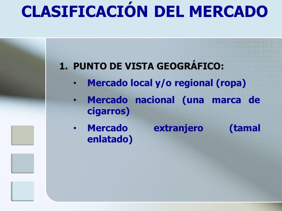 CLASIFICACIÓN DEL MERCADO 1.PUNTO DE VISTA GEOGRÁFICO: Mercado local y/o regional (ropa) Mercado nacional (una marca de cigarros) Mercado extranjero (