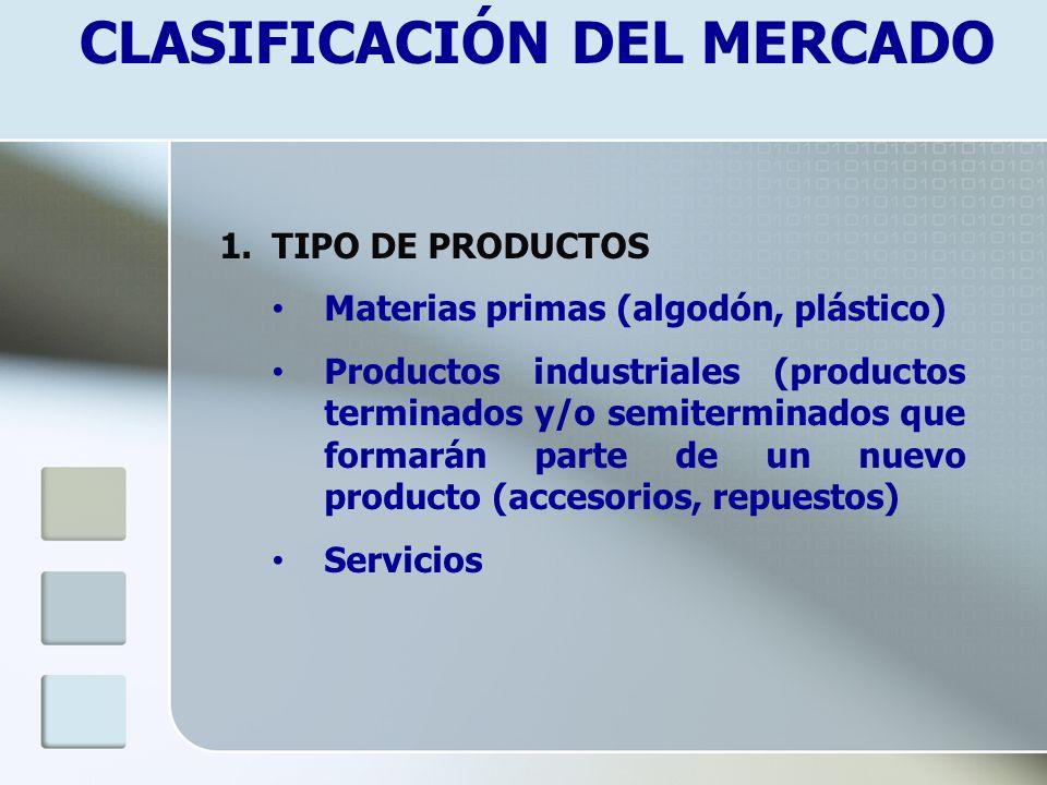 CLASIFICACIÓN DEL MERCADO 1.TIPO DE PRODUCTOS Materias primas (algodón, plástico) Productos industriales (productos terminados y/o semiterminados que