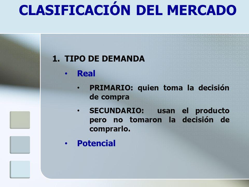CLASIFICACIÓN DEL MERCADO 1.TIPO DE DEMANDA Real PRIMARIO: quien toma la decisión de compra SECUNDARIO: usan el producto pero no tomaron la decisión d