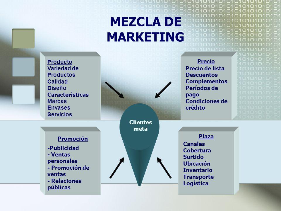 MEZCLA DE MARKETING Clientes meta Producto Variedad de Productos Calidad Diseño Características Marcas Envases Servicios Precio Precio de lista Descue