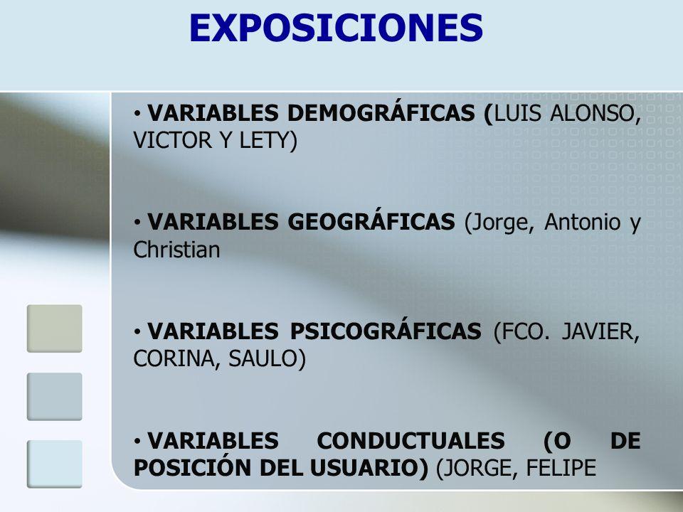 EXPOSICIONES VARIABLES DEMOGRÁFICAS (LUIS ALONSO, VICTOR Y LETY) VARIABLES GEOGRÁFICAS (Jorge, Antonio y Christian VARIABLES PSICOGRÁFICAS (FCO. JAVIE
