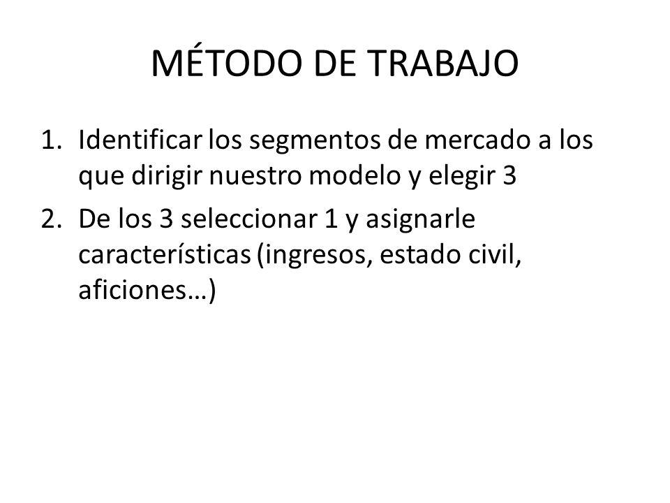 MÉTODO DE TRABAJO 1.Identificar los segmentos de mercado a los que dirigir nuestro modelo y elegir 3 2.De los 3 seleccionar 1 y asignarle característi