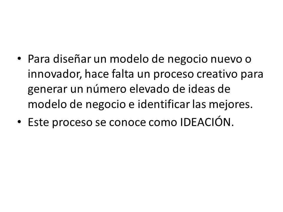 Para diseñar un modelo de negocio nuevo o innovador, hace falta un proceso creativo para generar un número elevado de ideas de modelo de negocio e ide