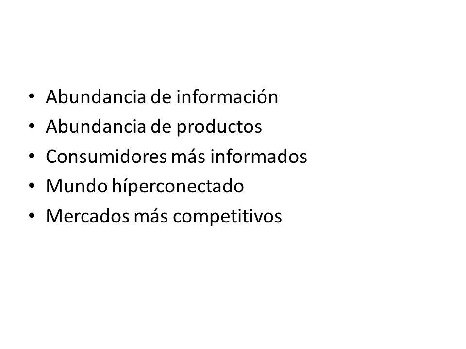 Abundancia de información Abundancia de productos Consumidores más informados Mundo híperconectado Mercados más competitivos