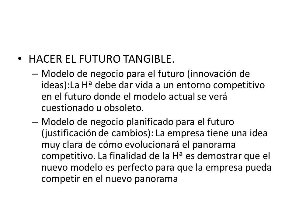 HACER EL FUTURO TANGIBLE. – Modelo de negocio para el futuro (innovación de ideas):La Hª debe dar vida a un entorno competitivo en el futuro donde el