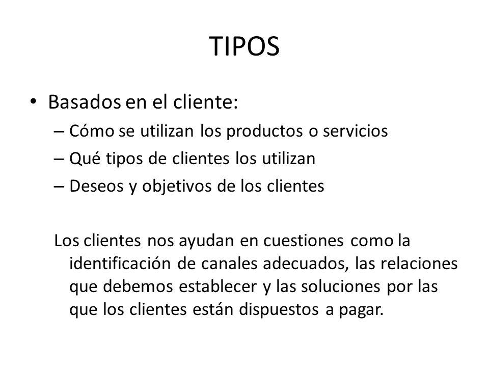 TIPOS Basados en el cliente: – Cómo se utilizan los productos o servicios – Qué tipos de clientes los utilizan – Deseos y objetivos de los clientes Lo