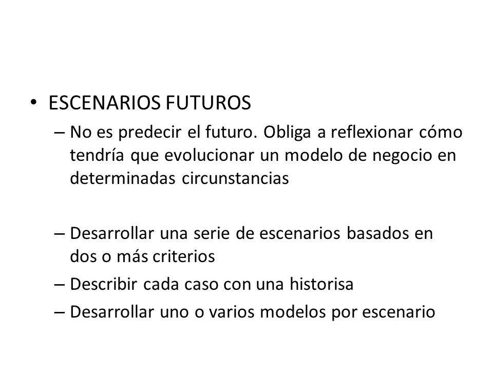 ESCENARIOS FUTUROS – No es predecir el futuro. Obliga a reflexionar cómo tendría que evolucionar un modelo de negocio en determinadas circunstancias –