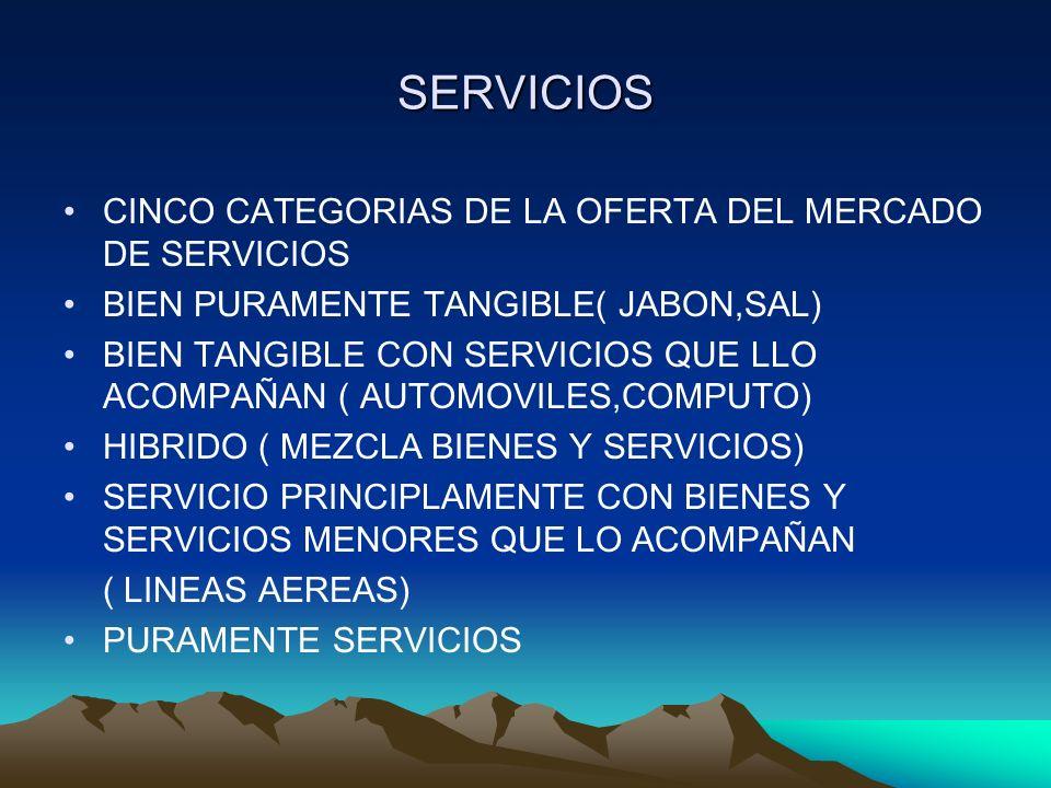 SERVICIOS CINCO CATEGORIAS DE LA OFERTA DEL MERCADO DE SERVICIOS BIEN PURAMENTE TANGIBLE( JABON,SAL) BIEN TANGIBLE CON SERVICIOS QUE LLO ACOMPAÑAN ( A